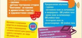 "НЧ ""Светлина 1939"" гр. Поморие организира обучения за личностно развитие"